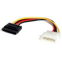 Power cable for SATA